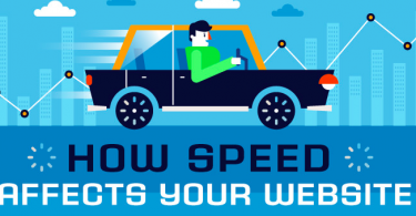 20+ WEBSITE LOAD TIME STATS – HOW SPEED AFFECTS YOUR WEBSITE